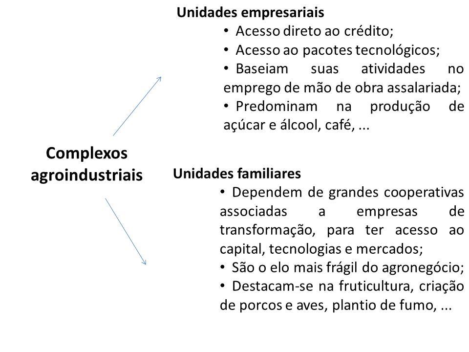 Complexos agroindustriais