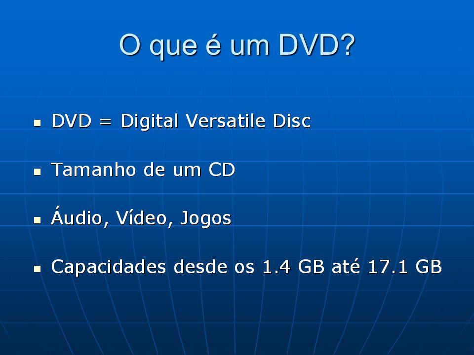 O que é um DVD
