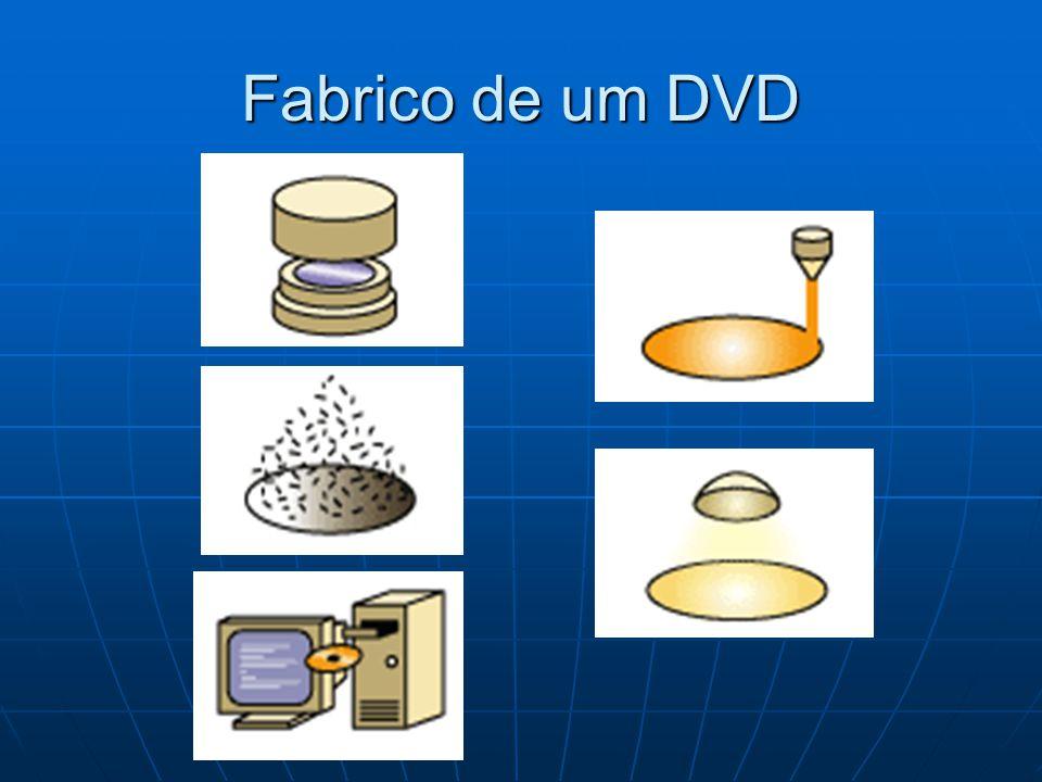 Fabrico de um DVD