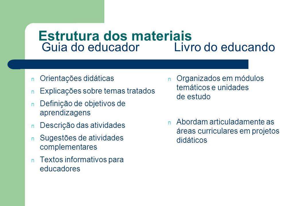 Estrutura dos materiais