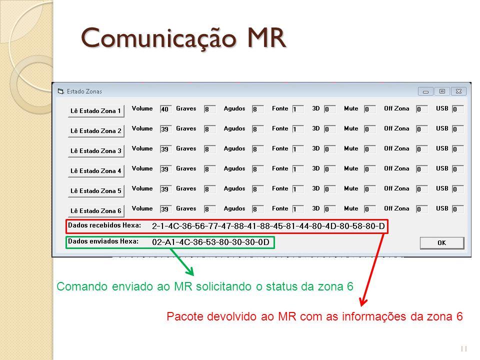 Comunicação MR Comando enviado ao MR solicitando o status da zona 6
