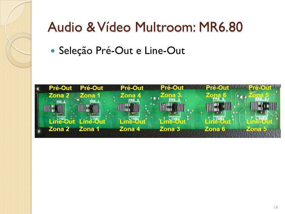 Audio & Vídeo Multroom: MR6.80