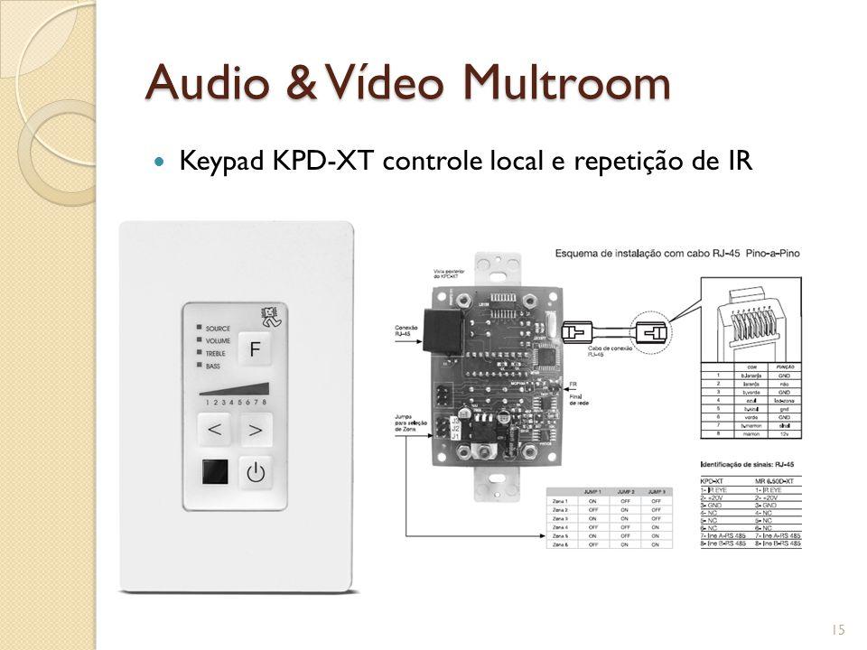 Audio & Vídeo Multroom Keypad KPD-XT controle local e repetição de IR