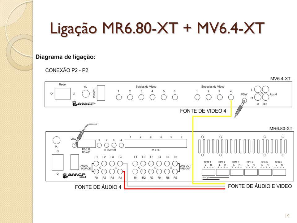 Ligação MR6.80-XT + MV6.4-XT