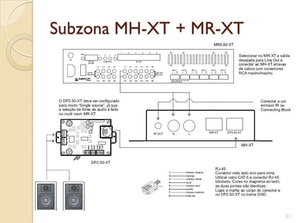 Subzona MH-XT + MR-XT