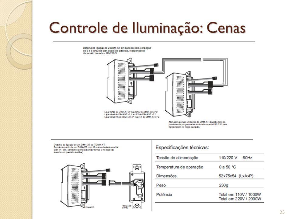 Controle de Iluminação: Cenas