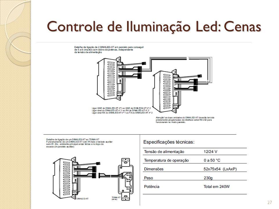 Controle de Iluminação Led: Cenas