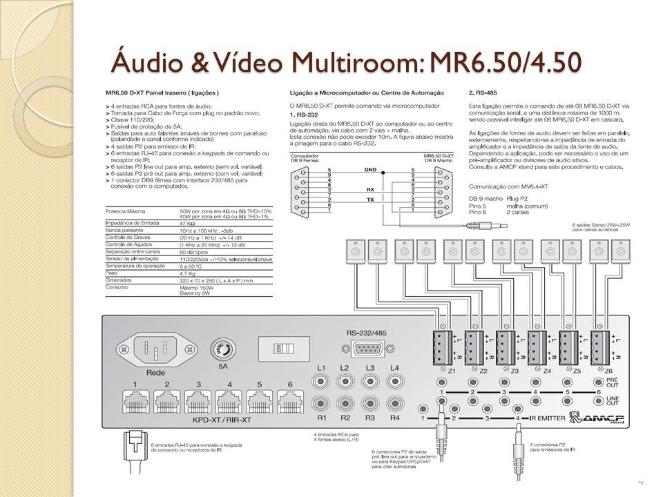 Áudio & Vídeo Multiroom: MR6.50/4.50