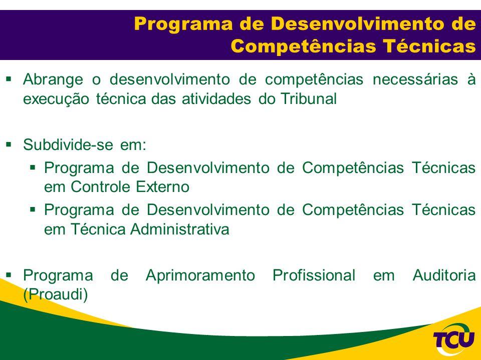 Programa de Desenvolvimento de Competências Técnicas