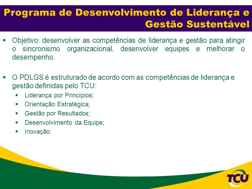 Programa de Desenvolvimento de Liderança e Gestão Sustentável