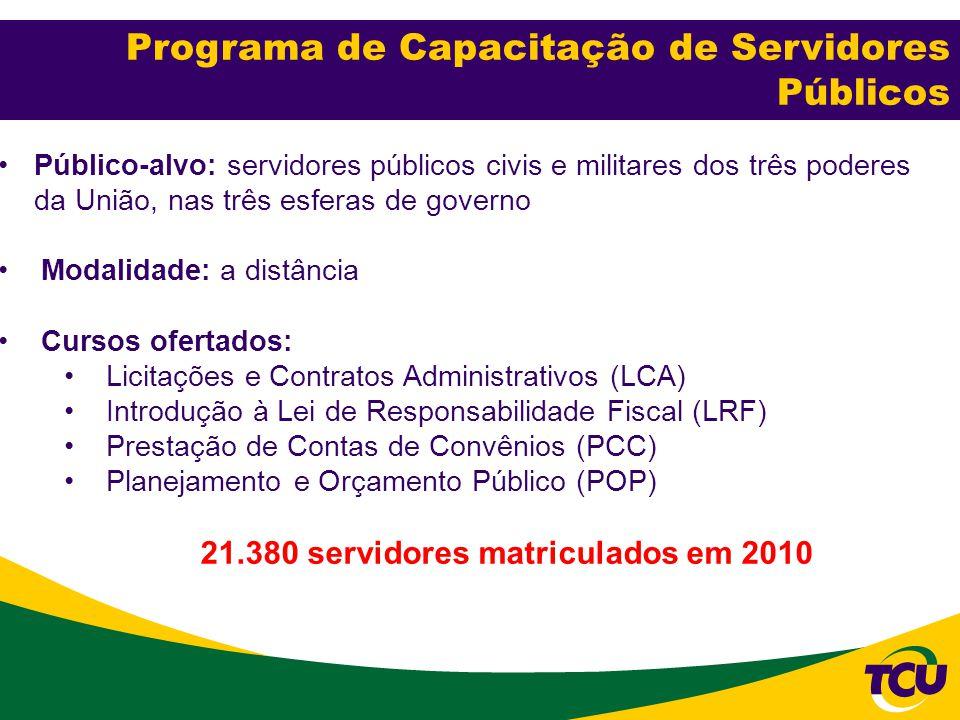 21.380 servidores matriculados em 2010