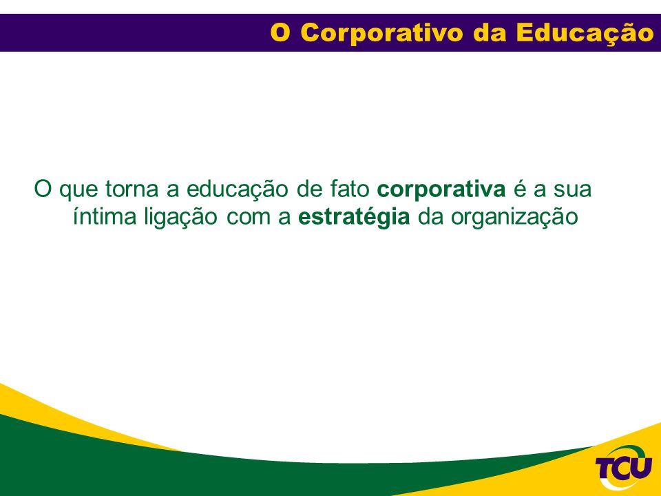 O Corporativo da Educação