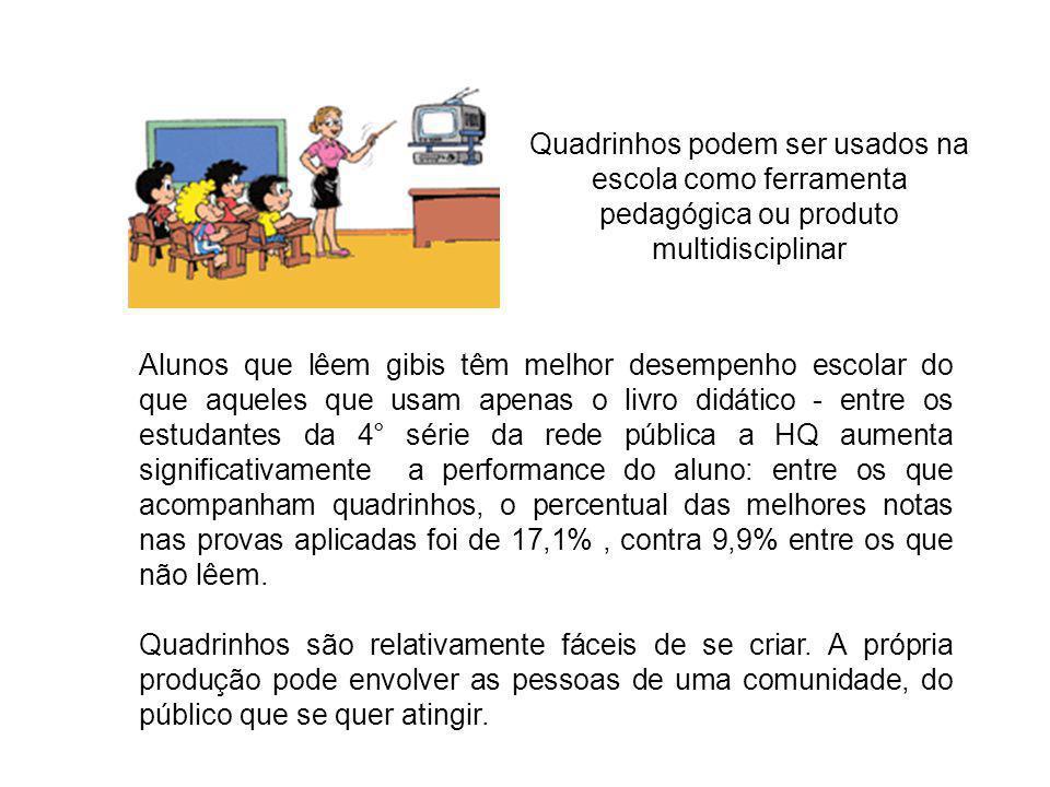 Quadrinhos podem ser usados na escola como ferramenta pedagógica ou produto multidisciplinar