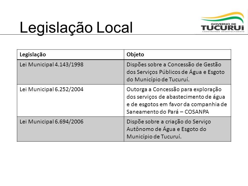 Legislação Local Legislação Objeto Lei Municipal 4.143/1998