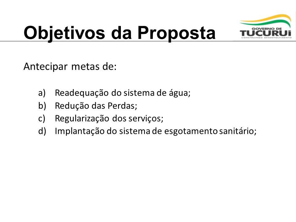 Objetivos da Proposta Antecipar metas de:
