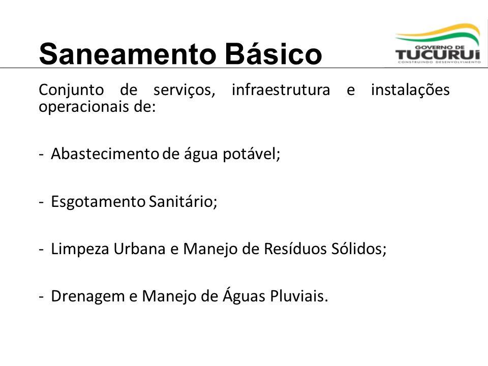 Saneamento Básico Conjunto de serviços, infraestrutura e instalações operacionais de: Abastecimento de água potável;