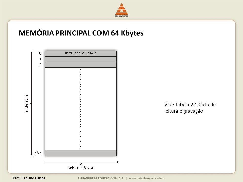 MEMÓRIA PRINCIPAL COM 64 Kbytes