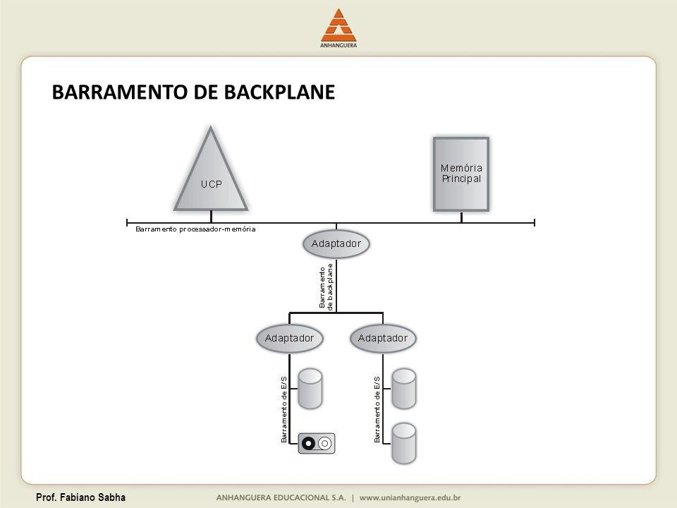 BARRAMENTO DE BACKPLANE