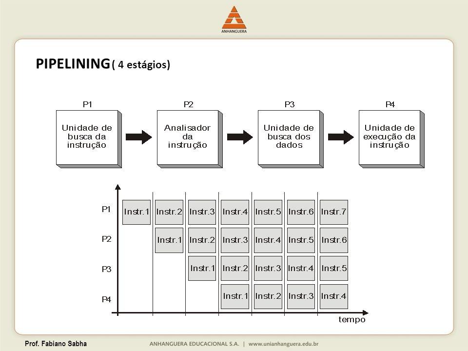 PIPELINING ( 4 estágios)