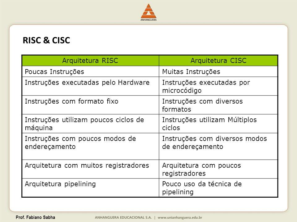 RISC & CISC Arquitetura RISC Arquitetura CISC Poucas Instruções