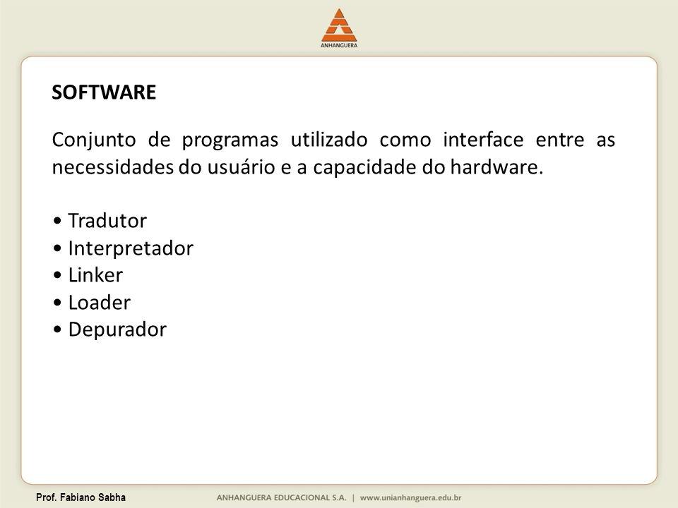 SOFTWARE Conjunto de programas utilizado como interface entre as necessidades do usuário e a capacidade do hardware.