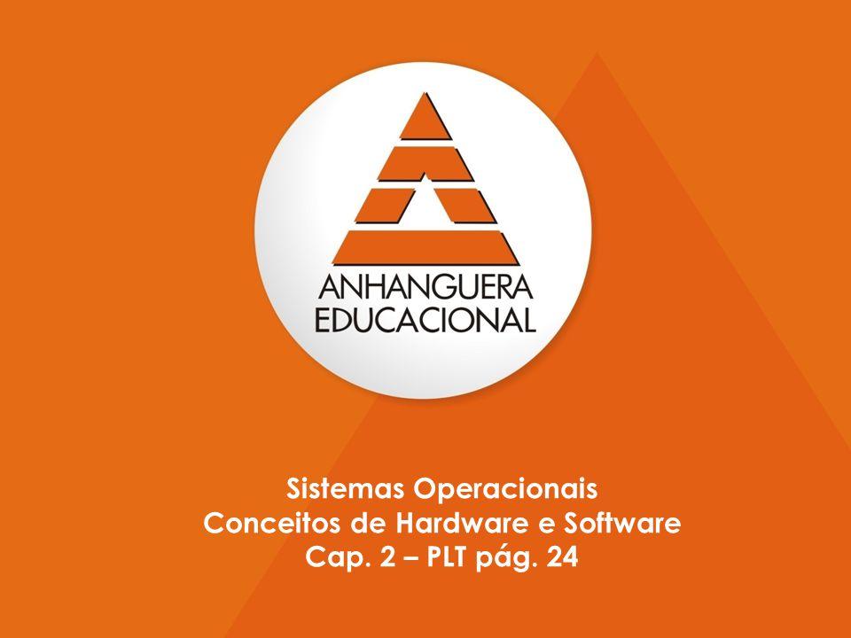Sistemas Operacionais Conceitos de Hardware e Software