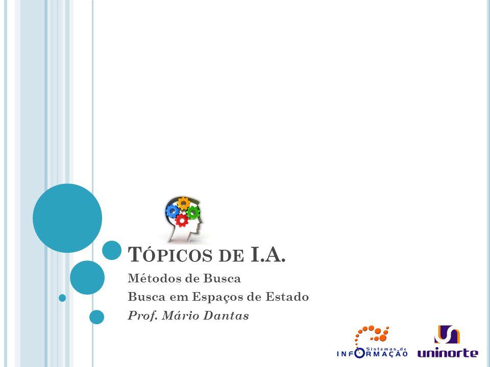 Métodos de Busca Busca em Espaços de Estado Prof. Mário Dantas