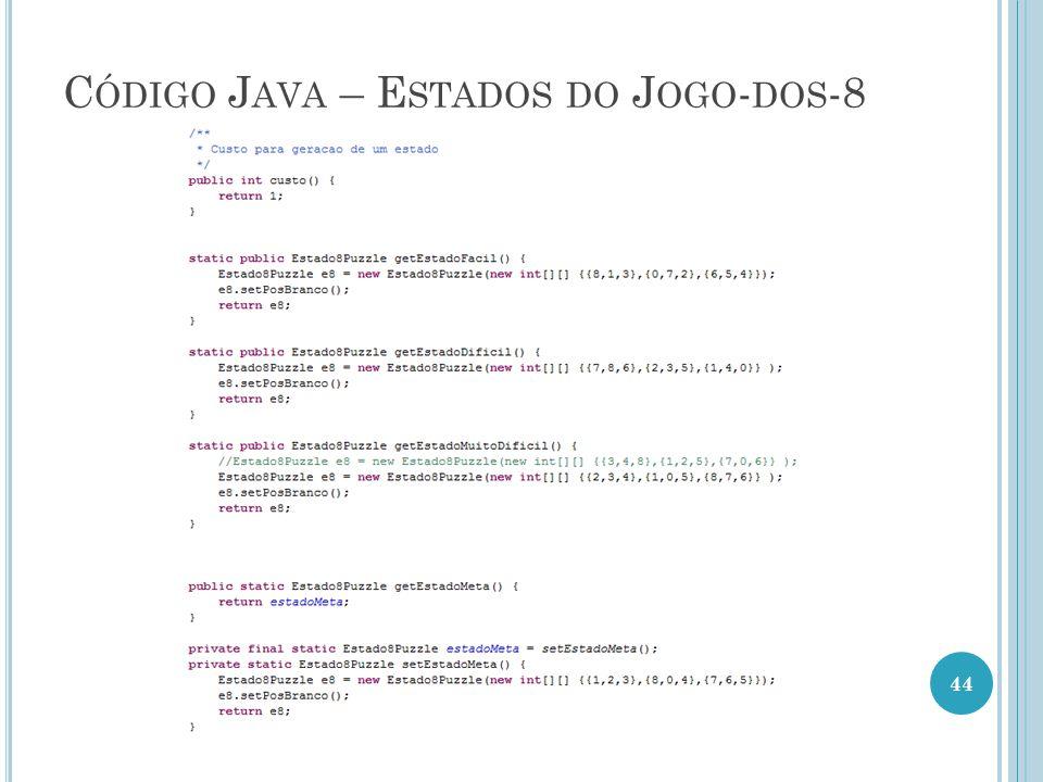 Código Java – Estados do Jogo-dos-8