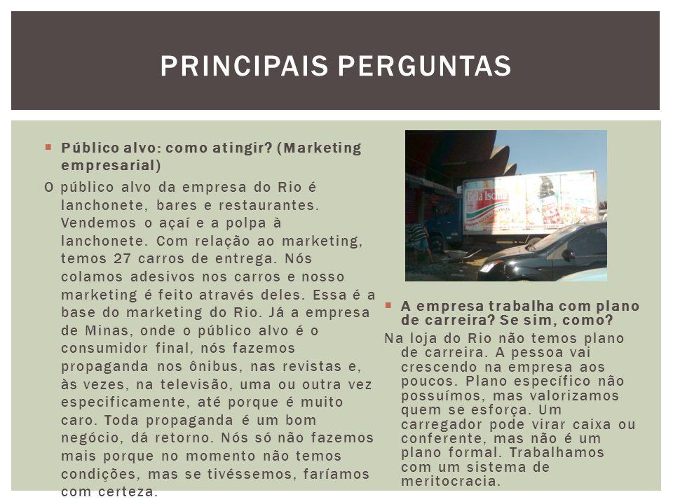 Principais perguntas Público alvo: como atingir (Marketing empresarial)