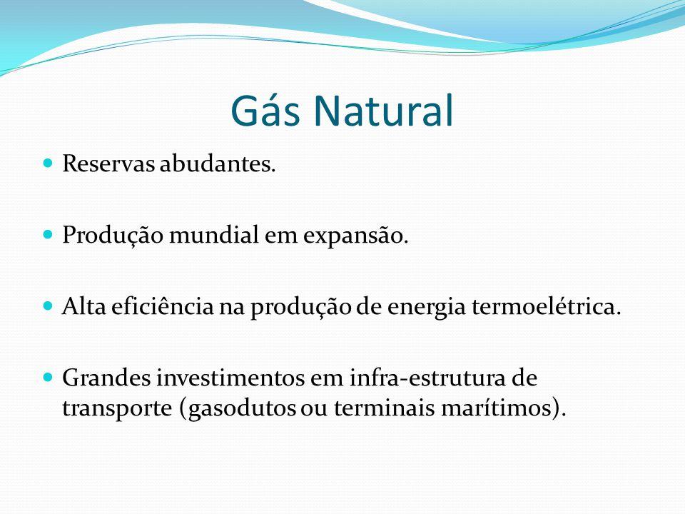 Gás Natural Reservas abudantes. Produção mundial em expansão.