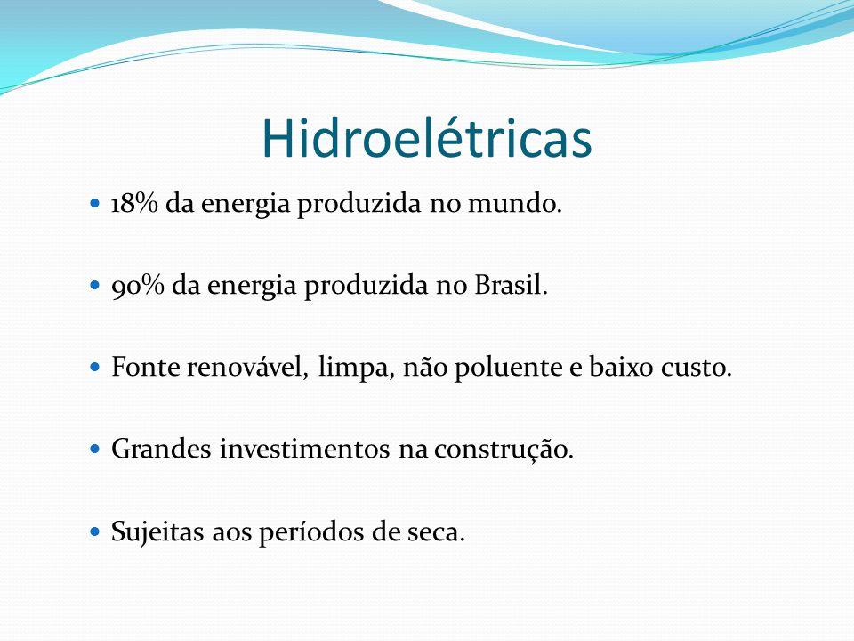 Hidroelétricas 18% da energia produzida no mundo.