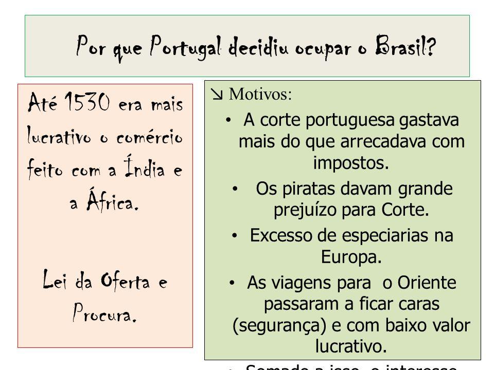 Por que Portugal decidiu ocupar o Brasil