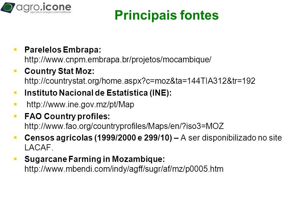 Principais fontes Parelelos Embrapa: http://www.cnpm.embrapa.br/projetos/mocambique/
