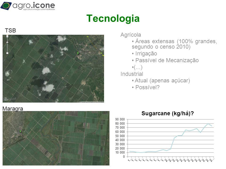 Tecnologia TSB Agrícola
