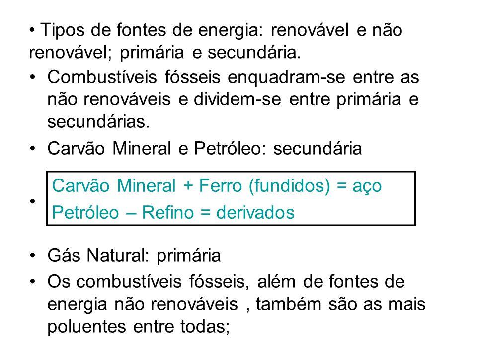 Tipos de fontes de energia: renovável e não renovável; primária e secundária.