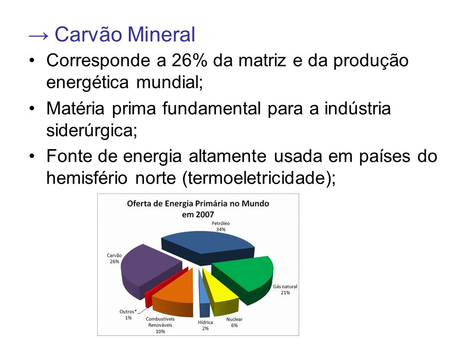 → Carvão Mineral Corresponde a 26% da matriz e da produção energética mundial; Matéria prima fundamental para a indústria siderúrgica;