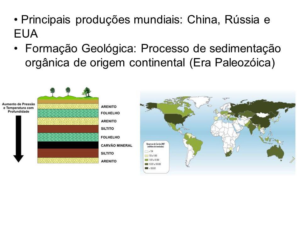 Principais produções mundiais: China, Rússia e EUA