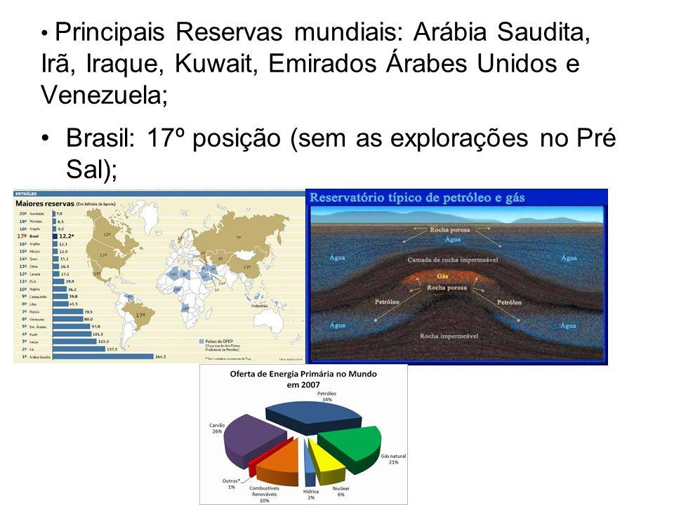 Brasil: 17º posição (sem as explorações no Pré Sal);