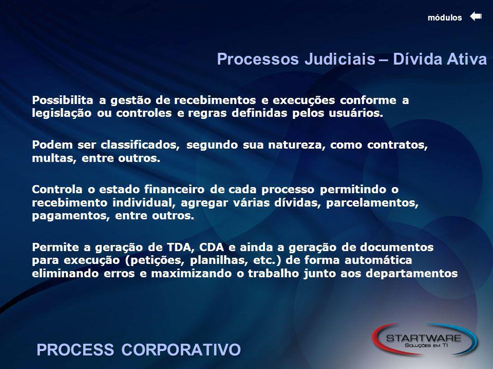 Processos Judiciais – Dívida Ativa