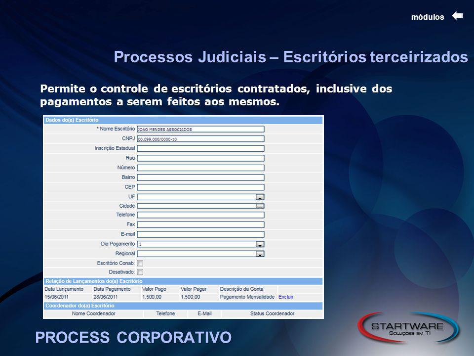 Processos Judiciais – Escritórios terceirizados