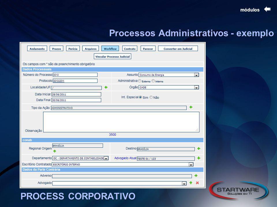 Processos Administrativos - exemplo