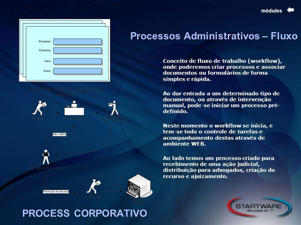 Processos Administrativos – Fluxo