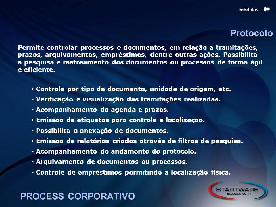 Protocolo PROCESS CORPORATIVO