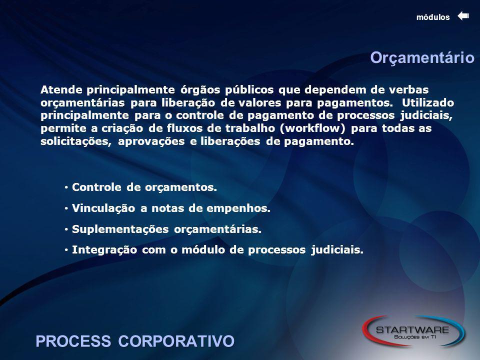 Orçamentário PROCESS CORPORATIVO
