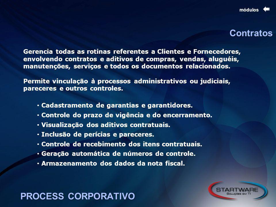 Contratos PROCESS CORPORATIVO