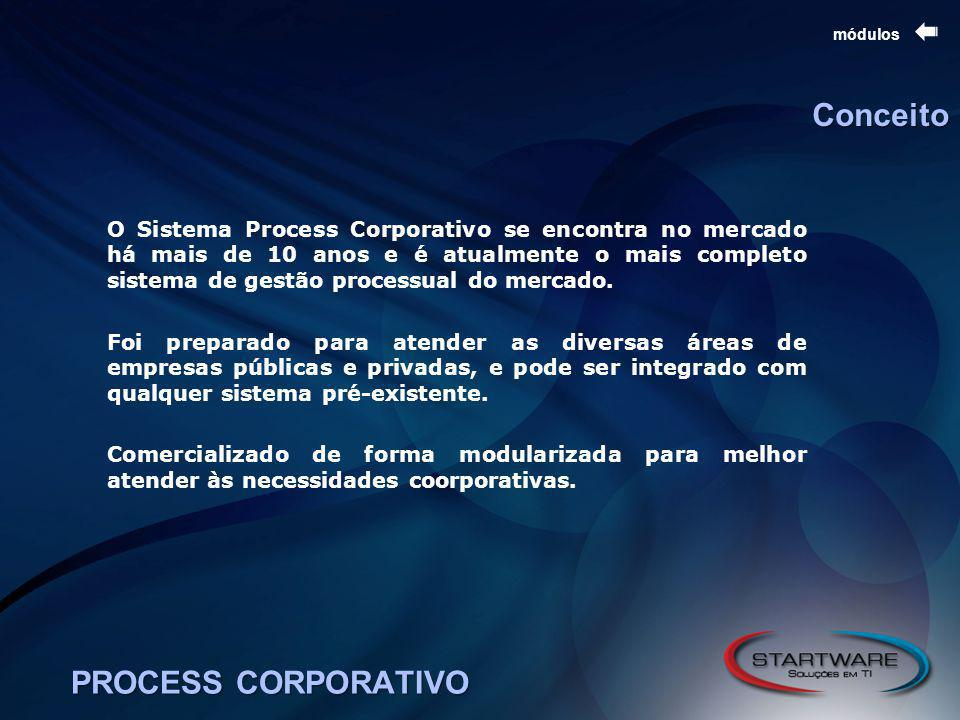 Conceito PROCESS CORPORATIVO