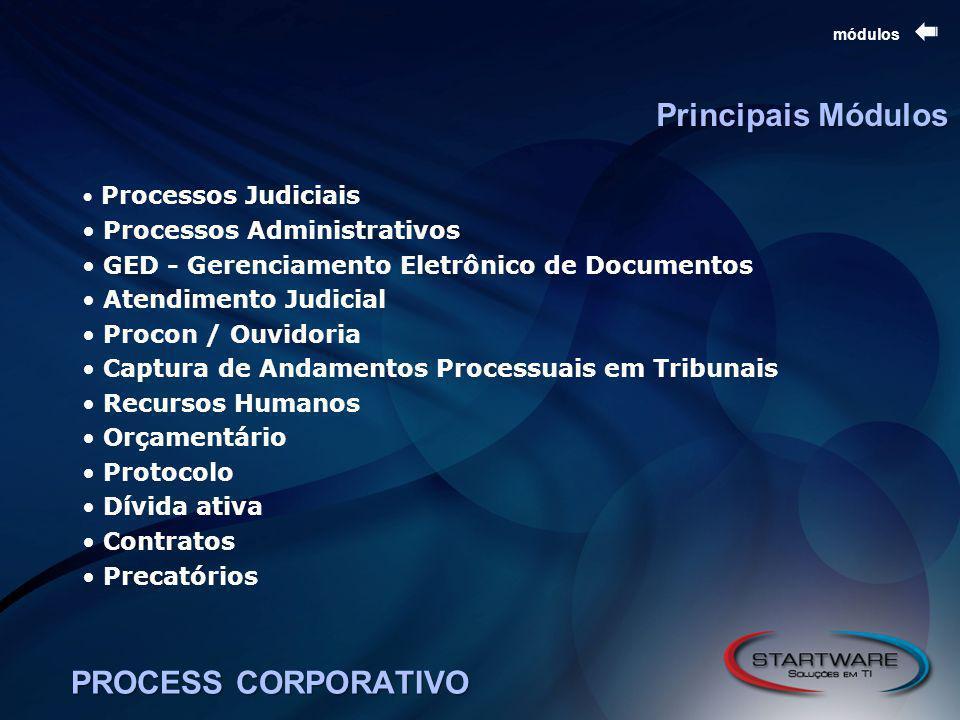 Principais Módulos PROCESS CORPORATIVO Processos Administrativos