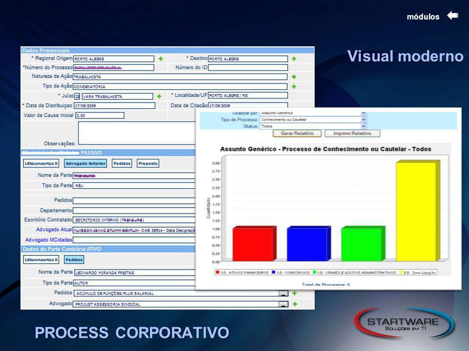 módulos Visual moderno CONTROLE DE ATENDIMENTO PROCESS CORPORATIVO