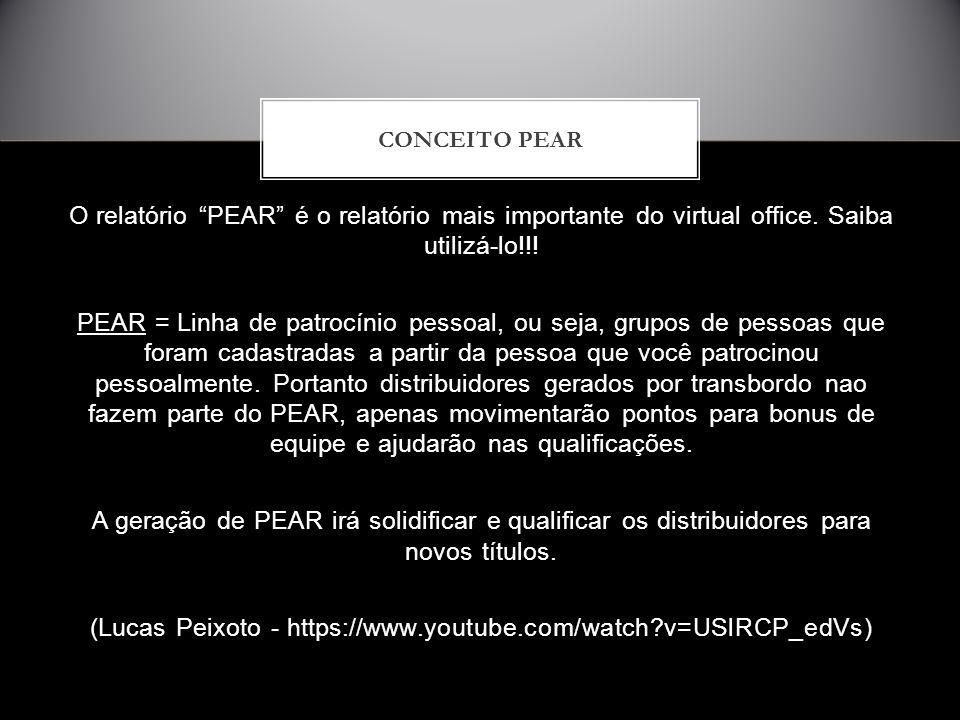 CONCEITO PEAR