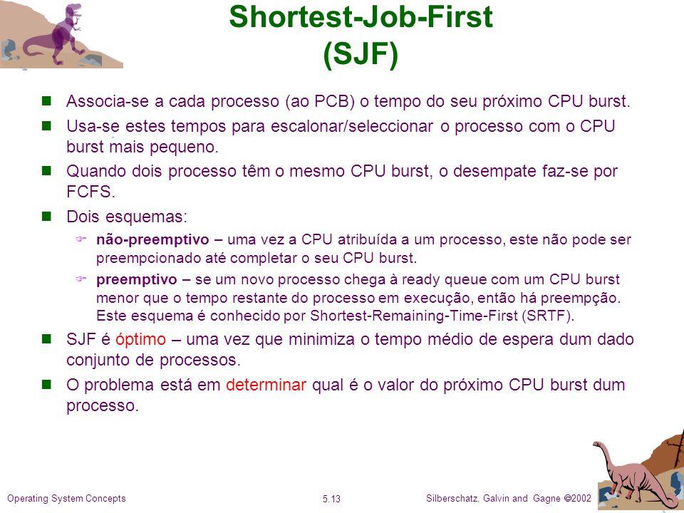 Shortest-Job-First (SJF)